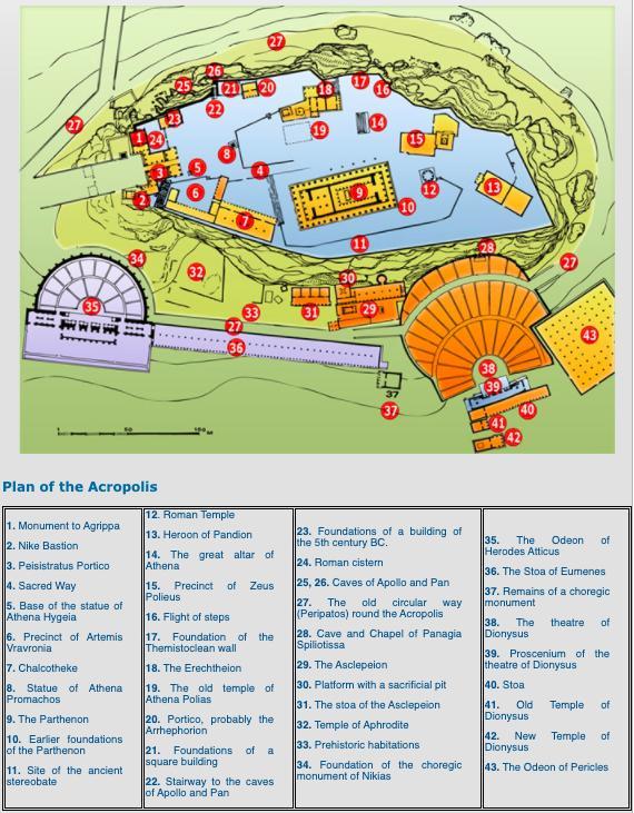 Acropolis Entrance Map Map Of Acropolis Area Athens Greece